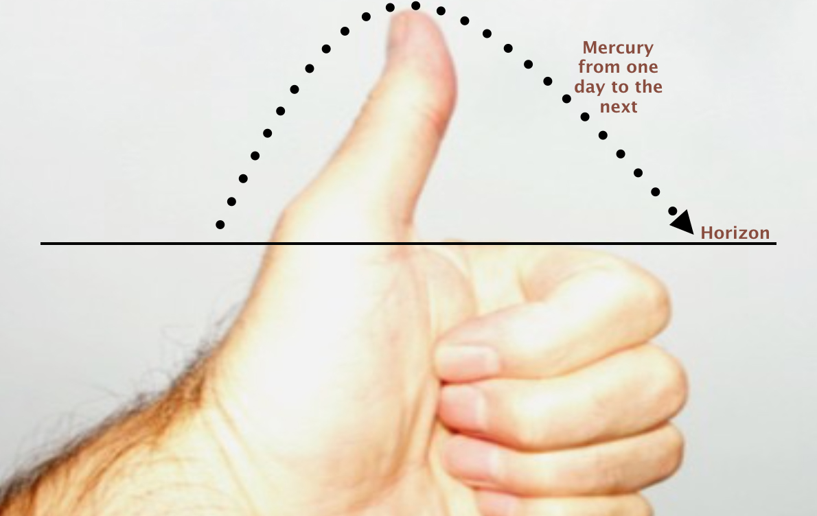 Mercury - rule of thumb.jpg