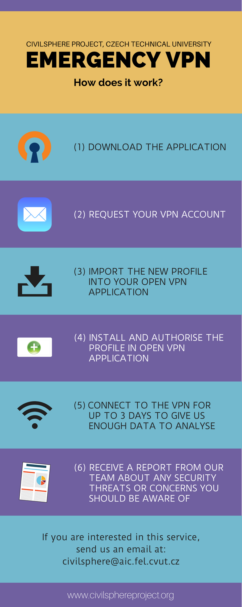 Emergency VPN Tutorial - Generic.png