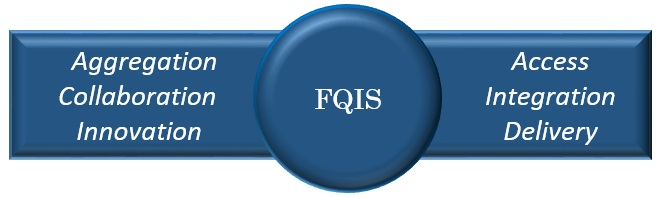 FQIS Logo Value Proposition.jpg
