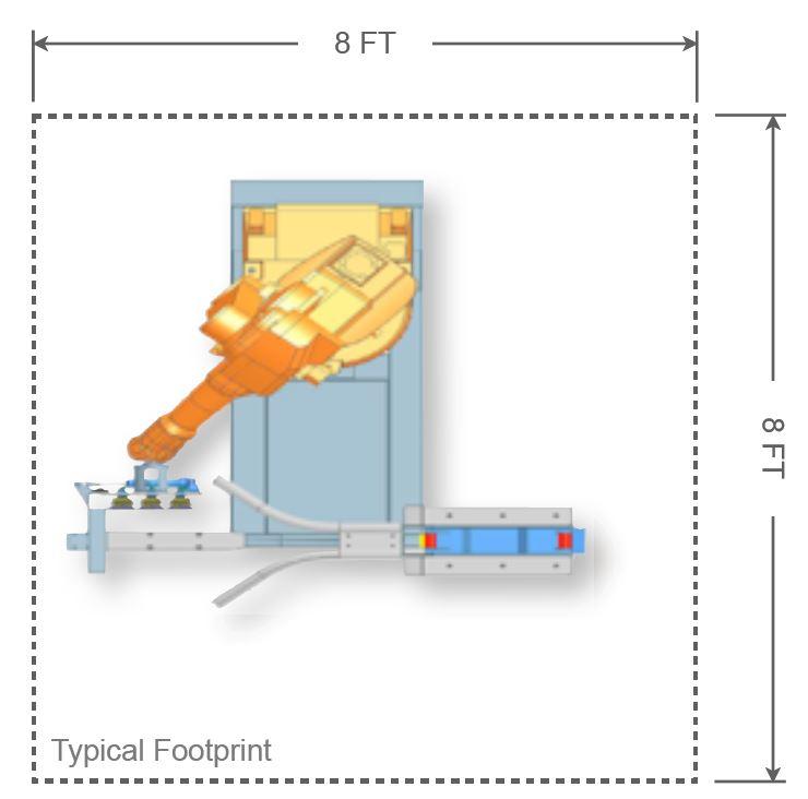 Typical Footprint.JPG
