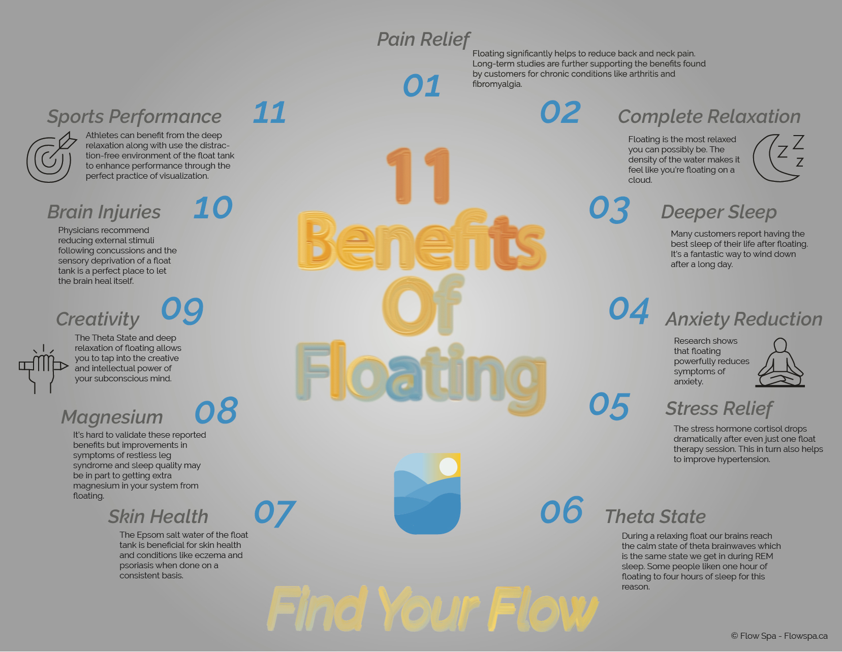 11 Benefits of Floating.jpg