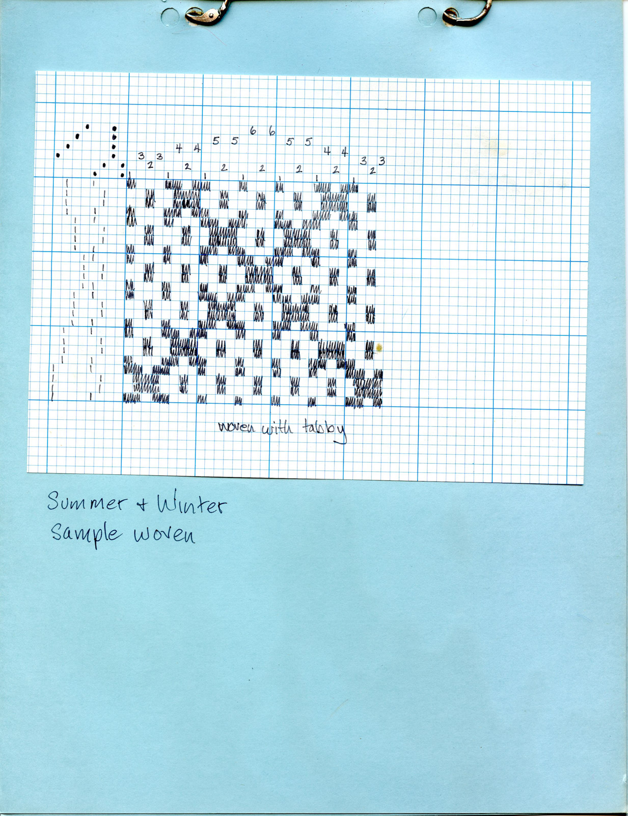 Profile Drafting – Summer & Winter