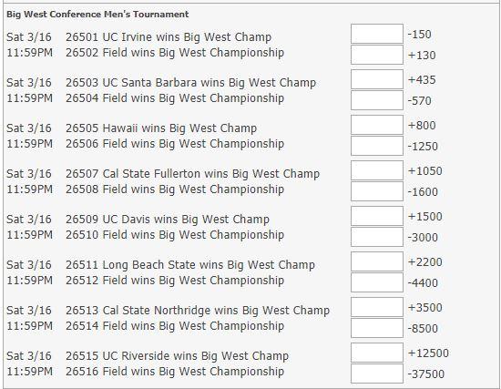 BW odds.JPG