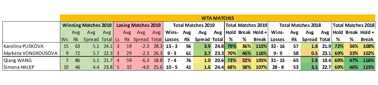 2019 Miami Quarterfinals pt 2.jpg