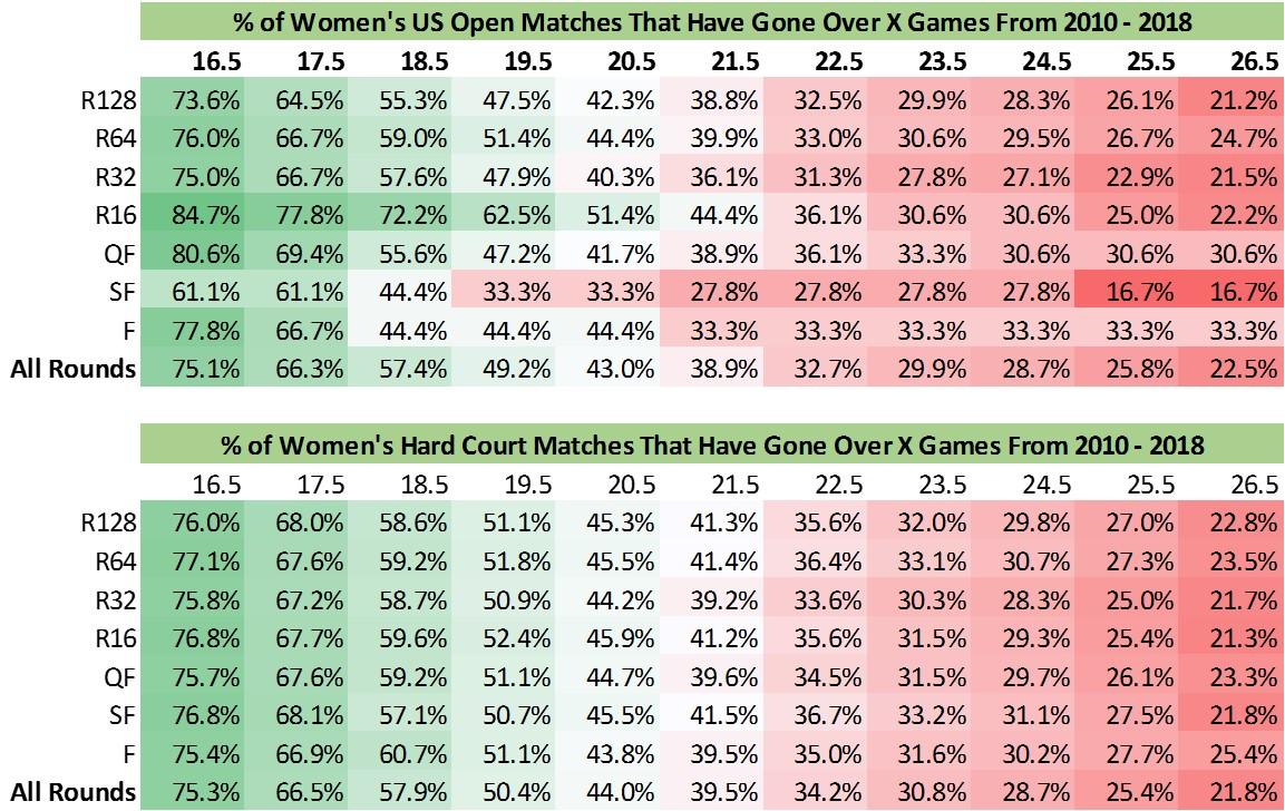 US Open Totals.jpg