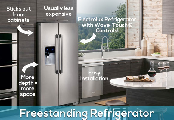 Here is an illustration of a free-standing fridge. This paints the perfect picture of all the negatives and positives.