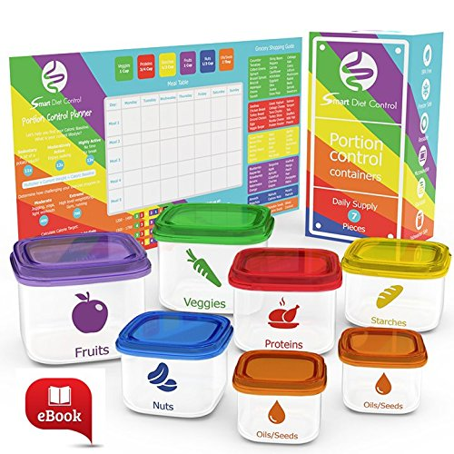 Portion Control Container   Image credit- Amazon