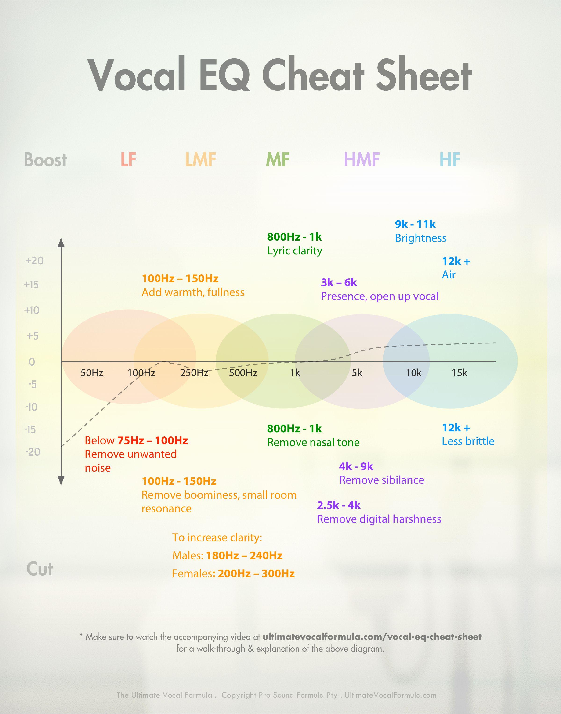 vocal cheat sheet.jpg