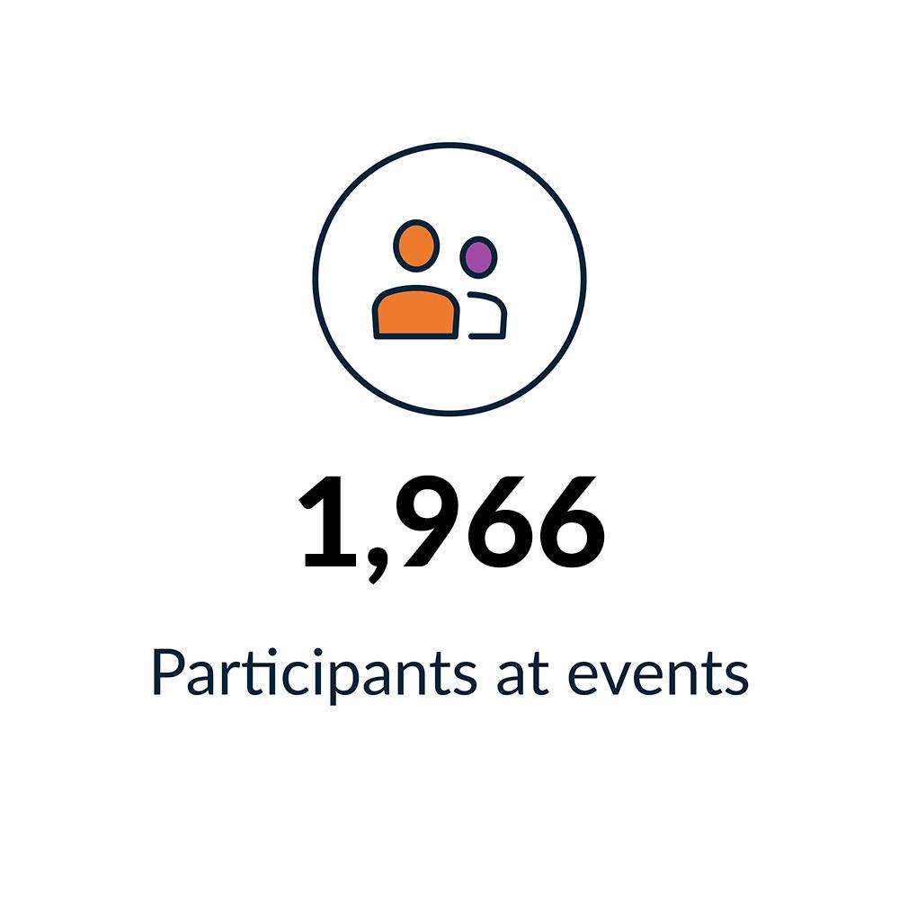 Participants 2018.jpg