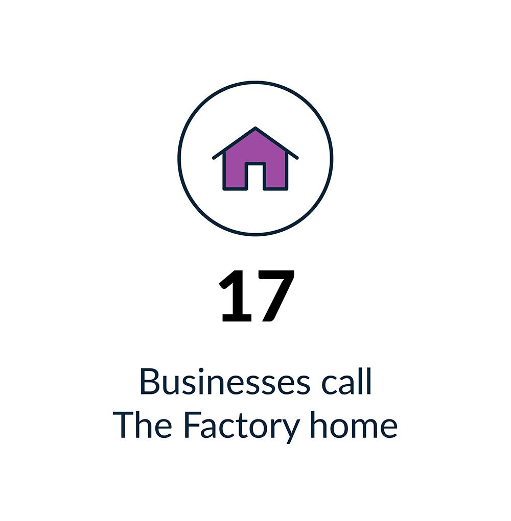 Businesses 2018.jpg