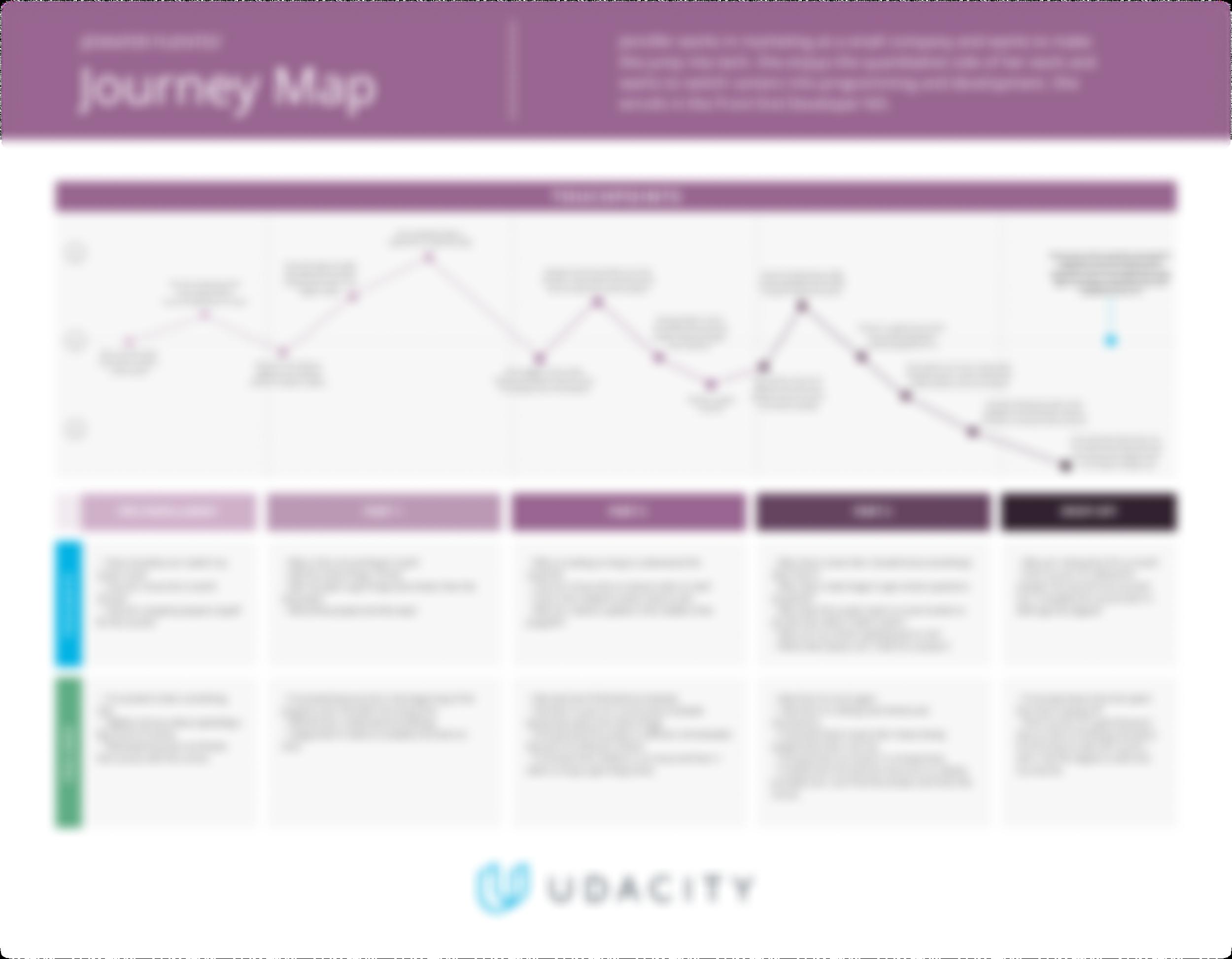 Journey Map - Jennifer.png