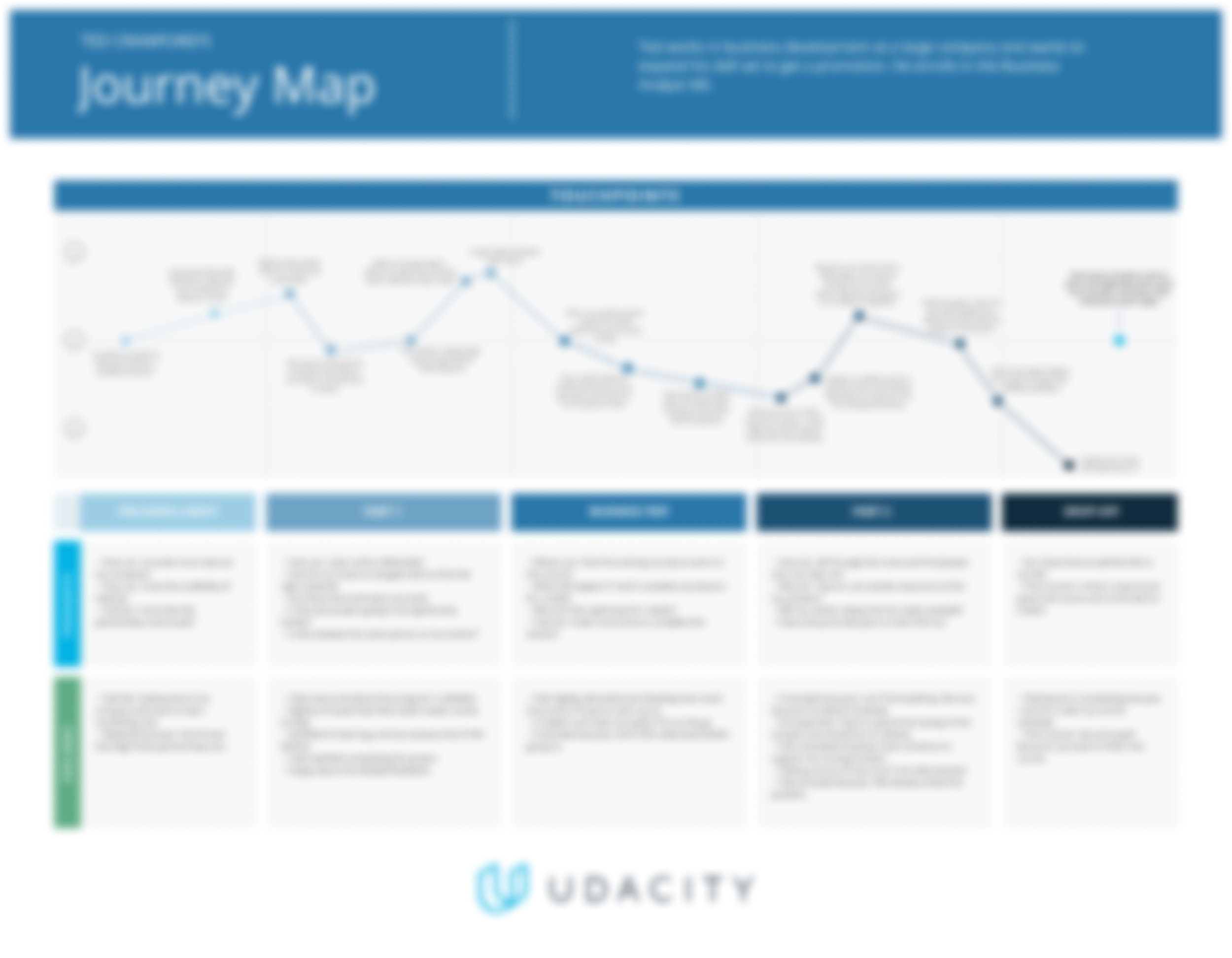 Journey Map - Ted.png