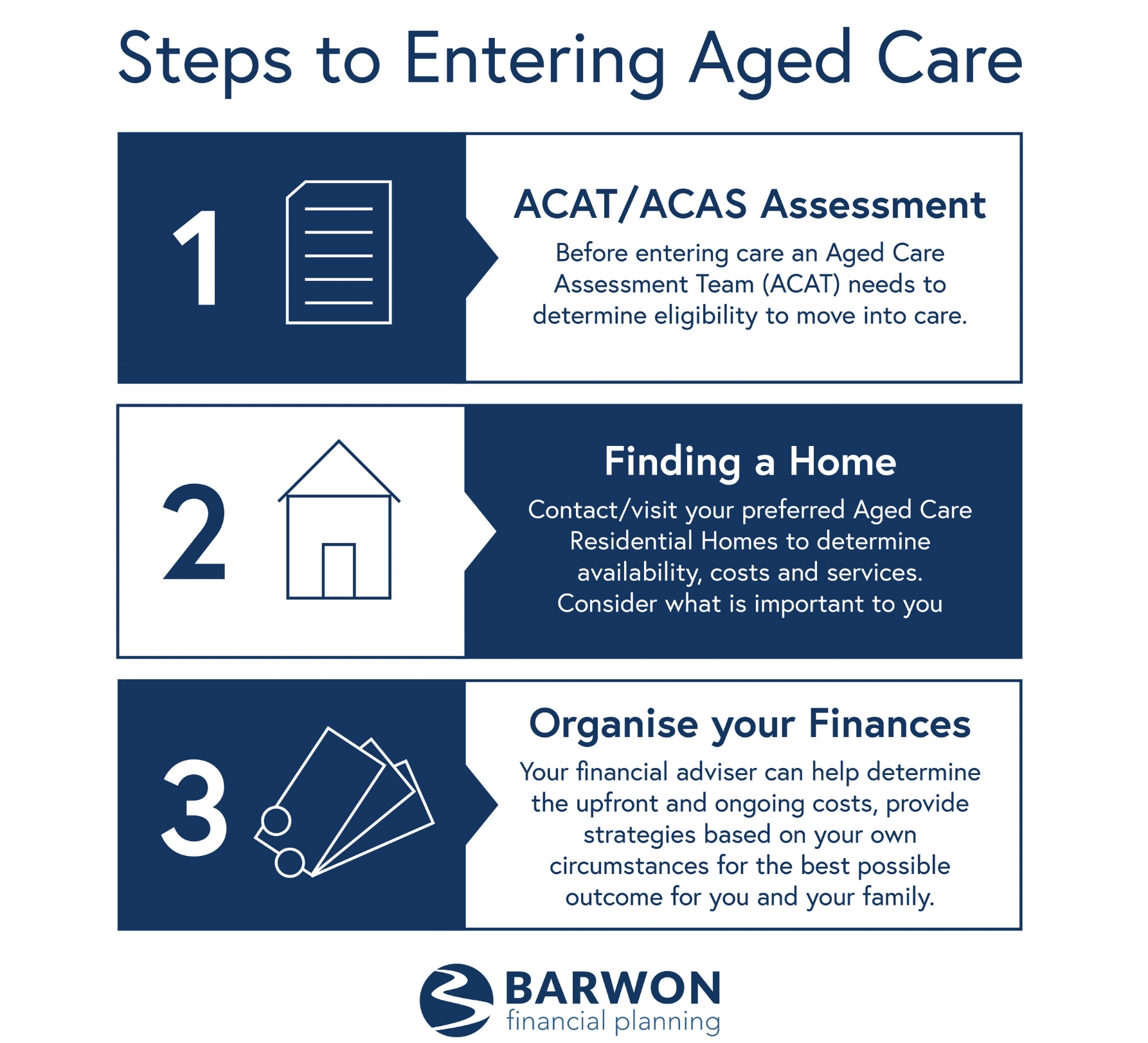 barwon_financial_planning_steps-to-entering-aged-care-01.jpg