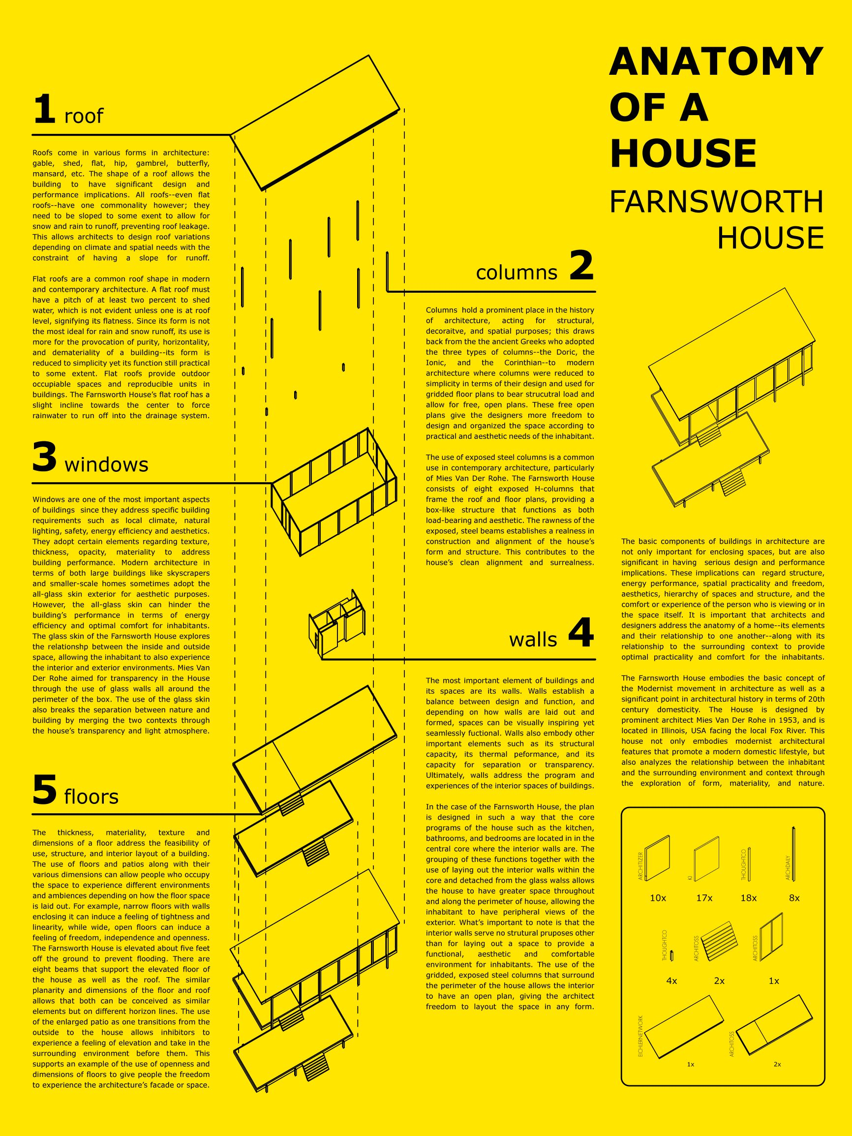 'Anatomy of a House'—Inspired by IKEA assembly instructions.