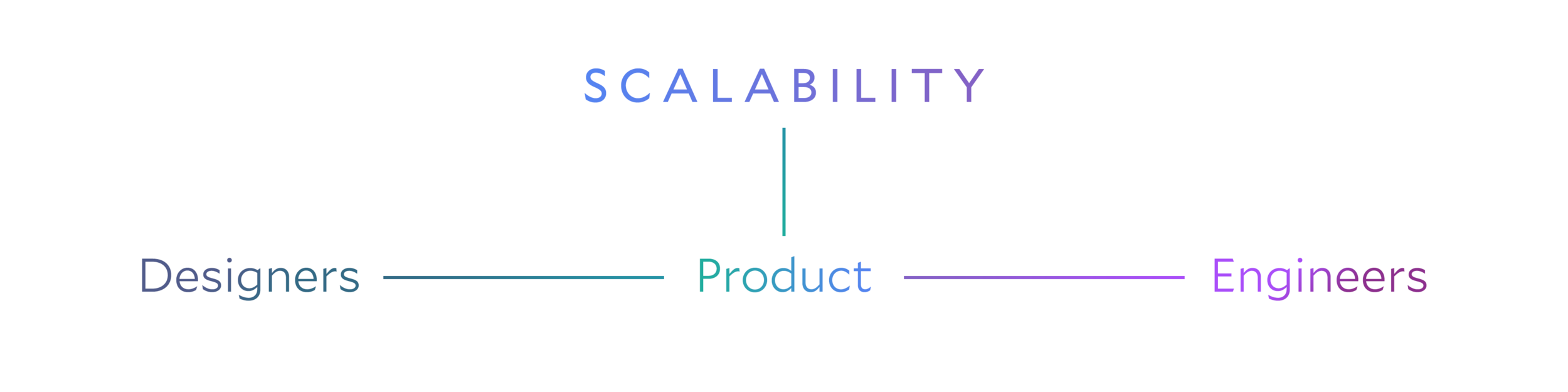 DS_scalability-info_2000x500@2x.png