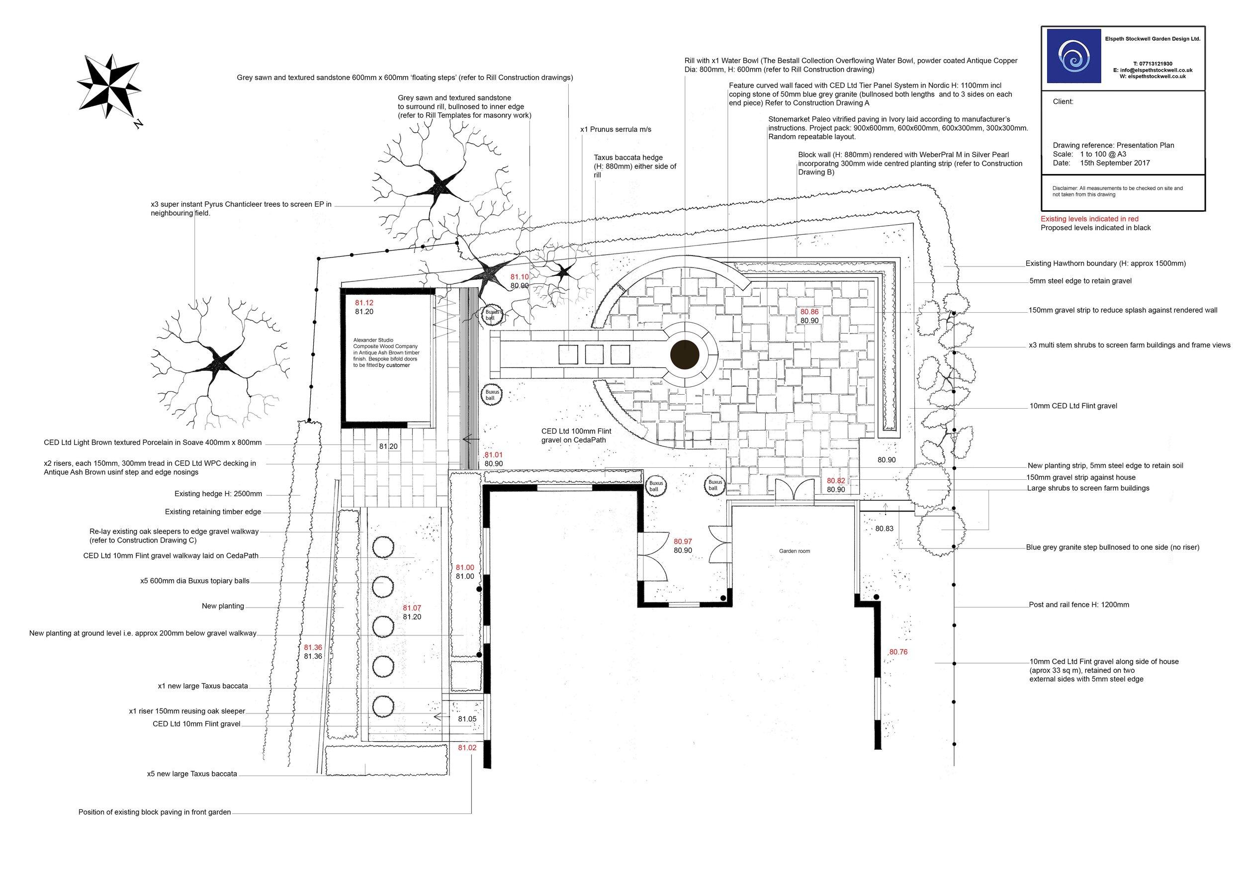 Final Presentataion Plan 15 September 2017.jpg