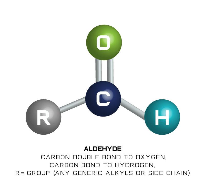 Aldehyde_diagram.jpg