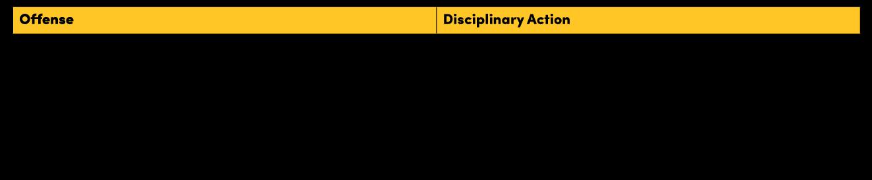 attendance-chart.png