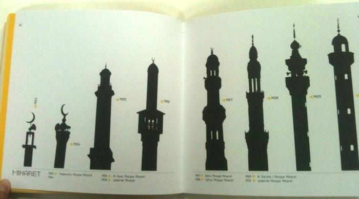 Brusselssprout_Dubai+Graphoc+Encyclopedia_Minaret.jpg