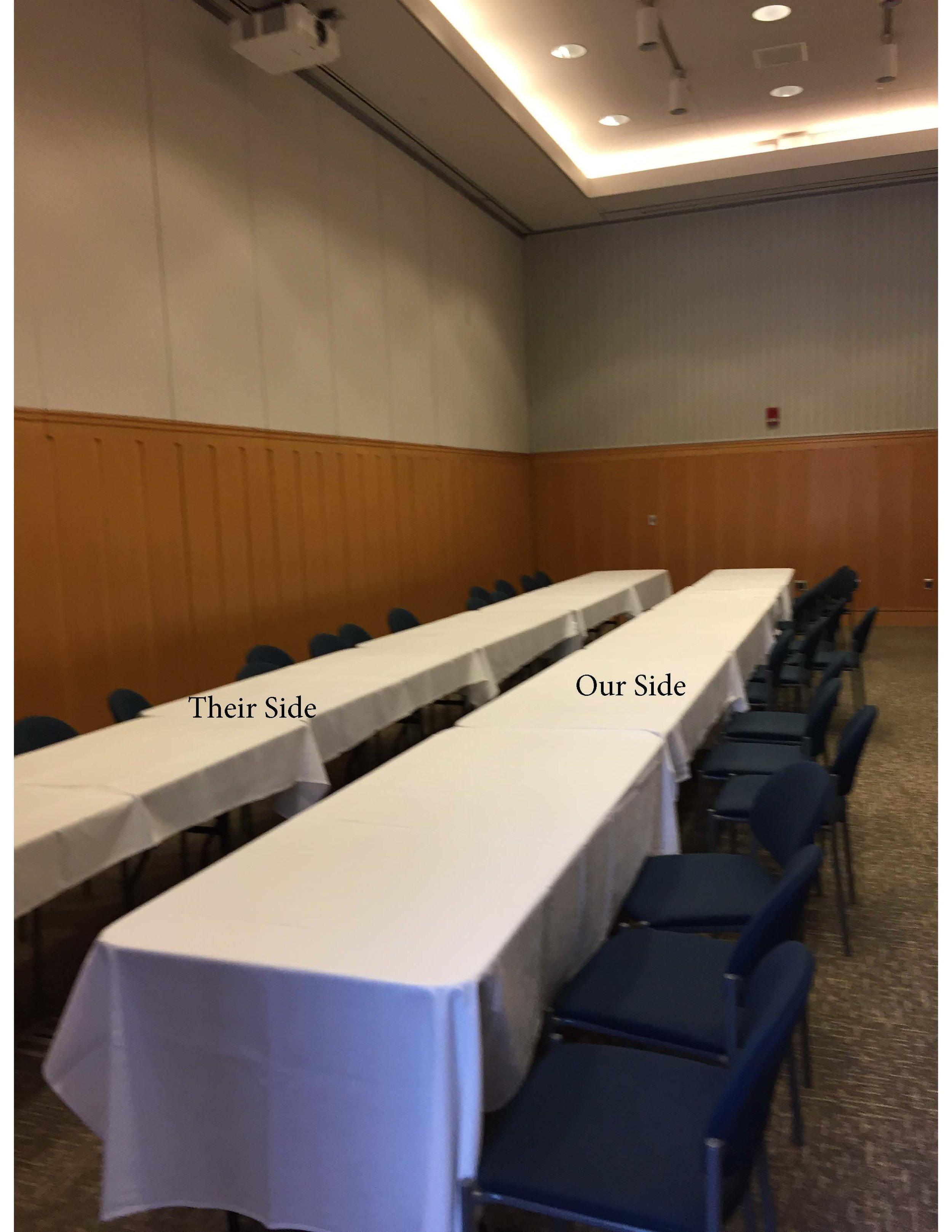 Bargaining Tables Labeled for Blog