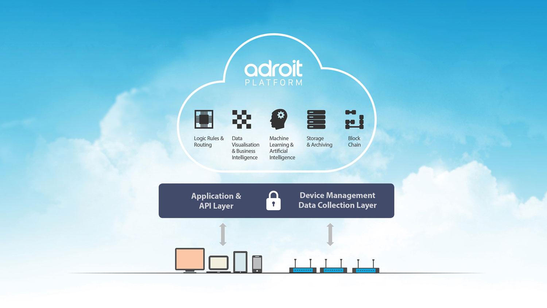 Adroit-Platform-graphic_web-2.jpg