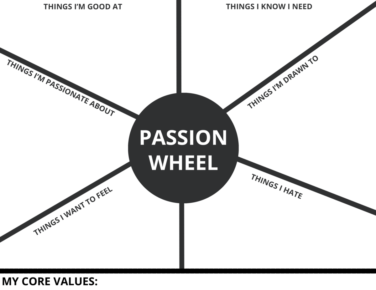 passion-wheel-site.png