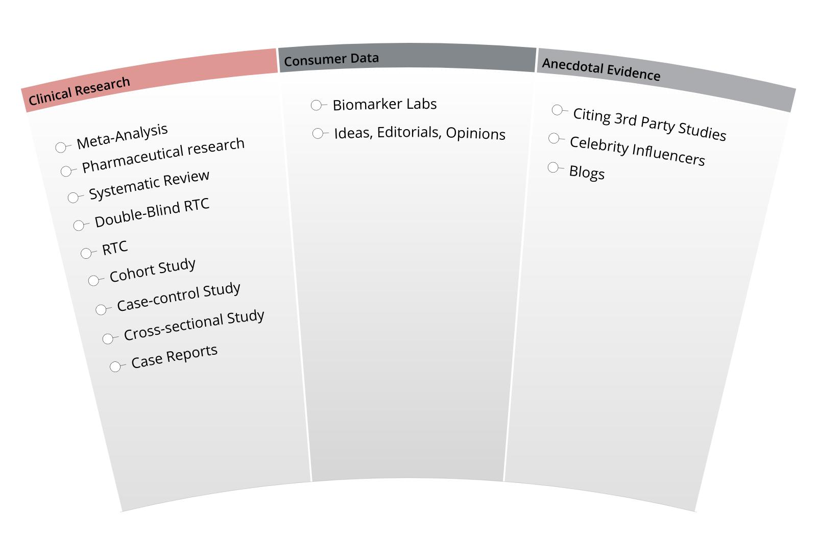 n-of-1-studies-on-biomarker