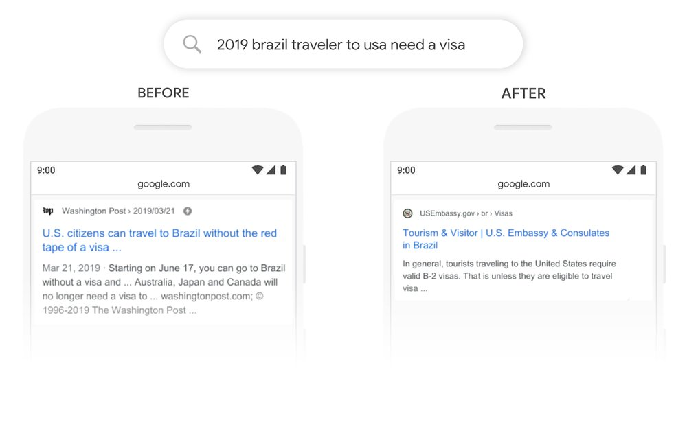 On the example on the left, Google (previously) interpreted that the search term came from a US citizen, instead of it being a Brazilian traveller looking to travel to the US.