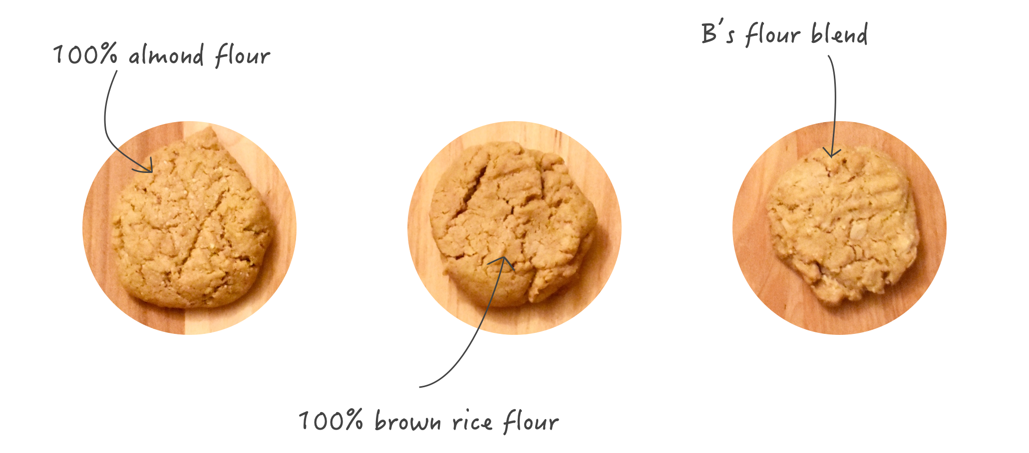 flour diagram.png