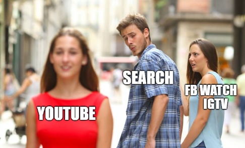 youtube_vs_watch_igtv.png