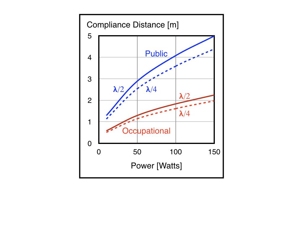 VHF-Safety-1.jpeg