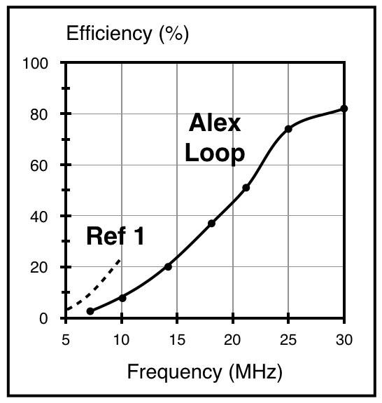 LoopEffic-1.jpg