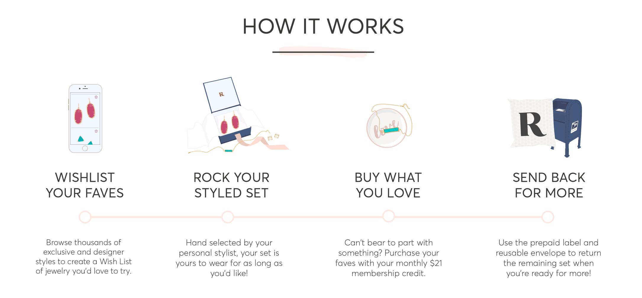 how-it-works-desktop.jpg