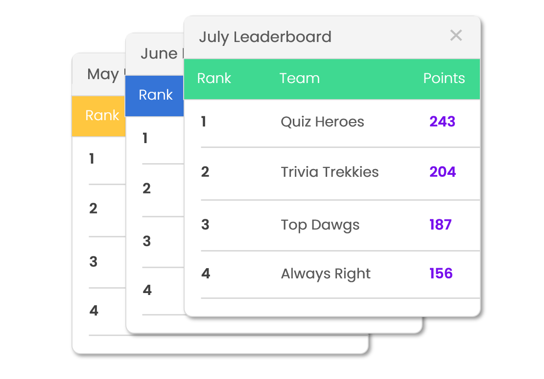 Monthly Leagues - Create a league for your whole business and generate leaderboards to drive cross-location competition.