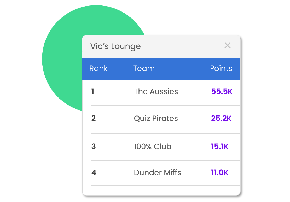 Location Leagues - Create leagues at each of your locations and generate leaderboards to draw repeat business to that spot.