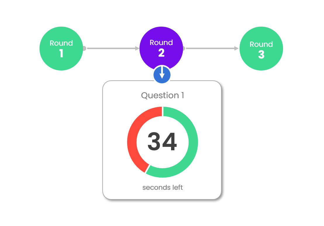 Round Progress - Stay on track with round progress indicators and question timers so you can ensure that you wrap-up every event on time.