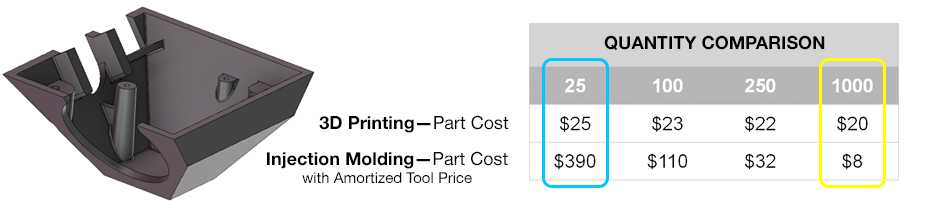 FPM-DDM-Chart-Example-of-Cost-1-2.jpg
