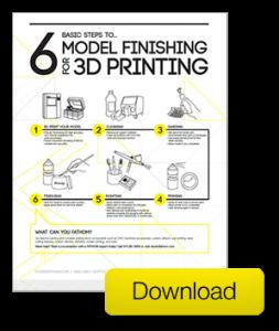 Model-Finishing-Infographic