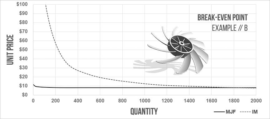 BE-Point-Chart-Example-B.jpg
