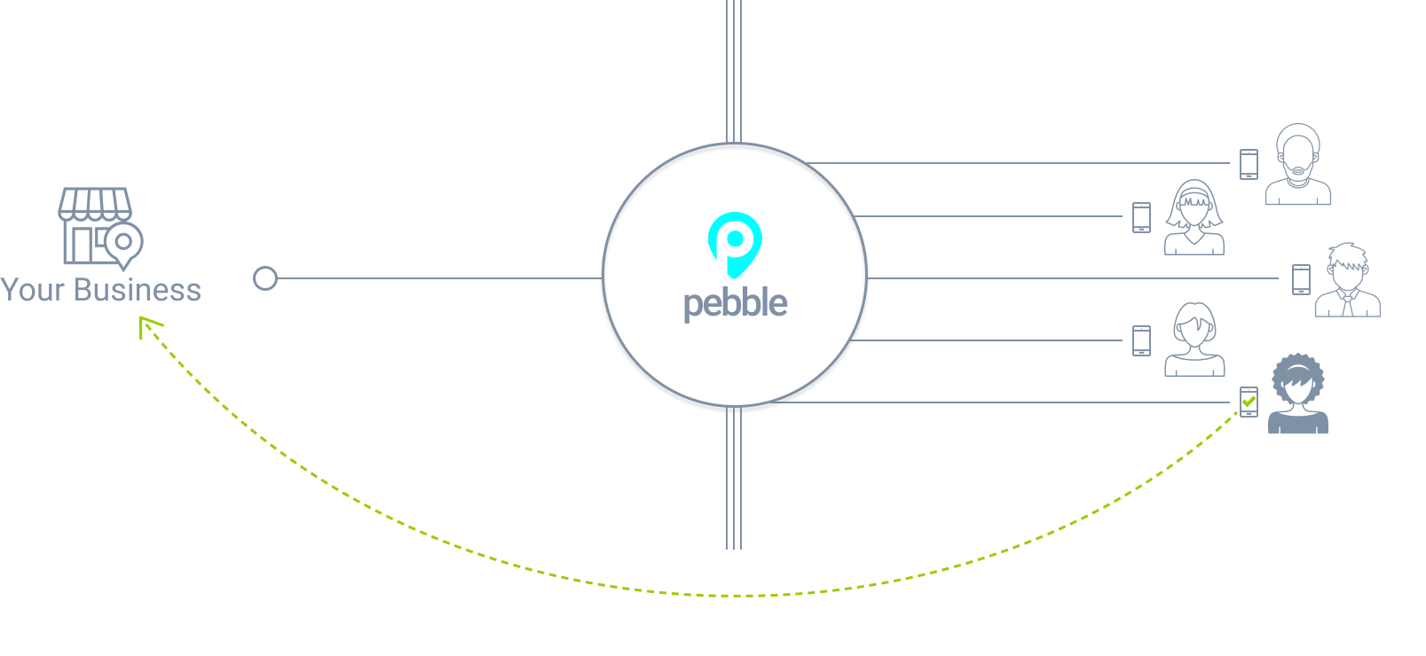Pebble-Flow-Business-5.png