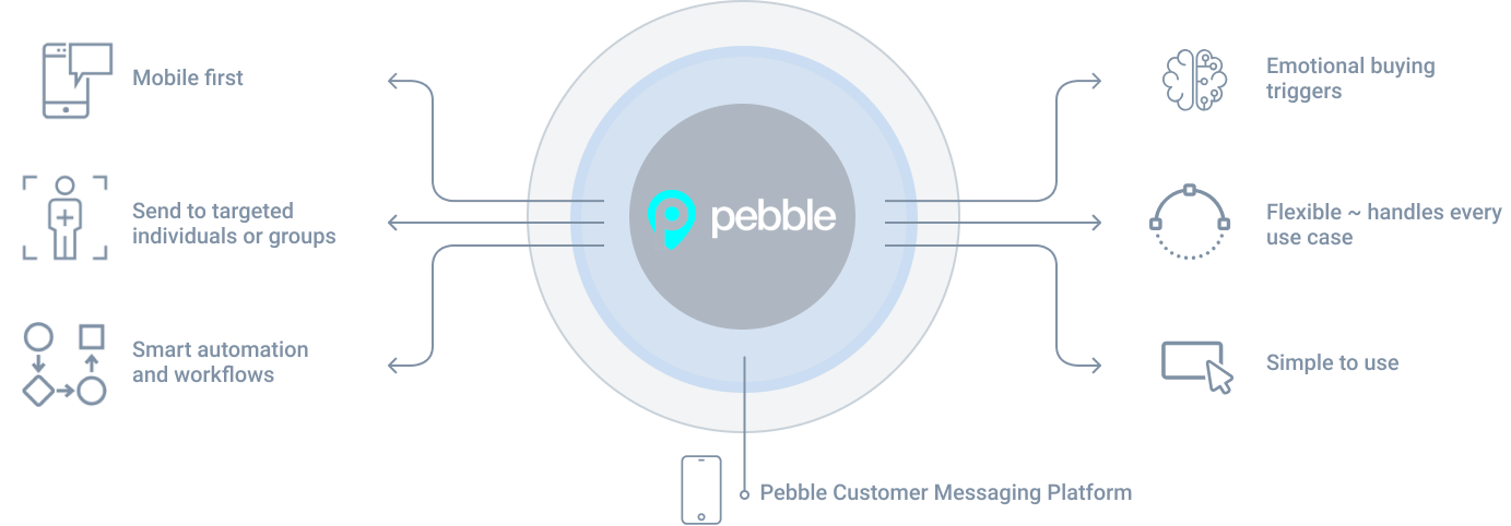 Pebble-platform-2.png