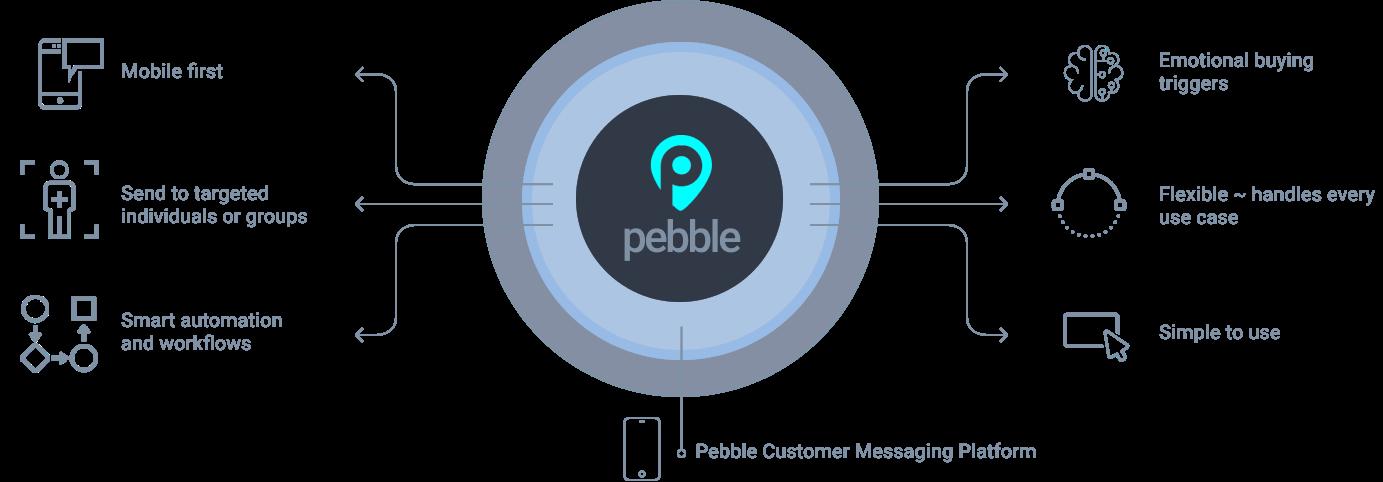Pebble-platform-3.png