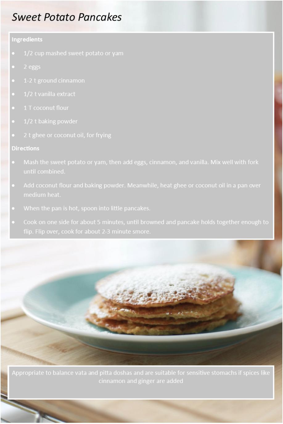 Sweet Potato Pancakes.png