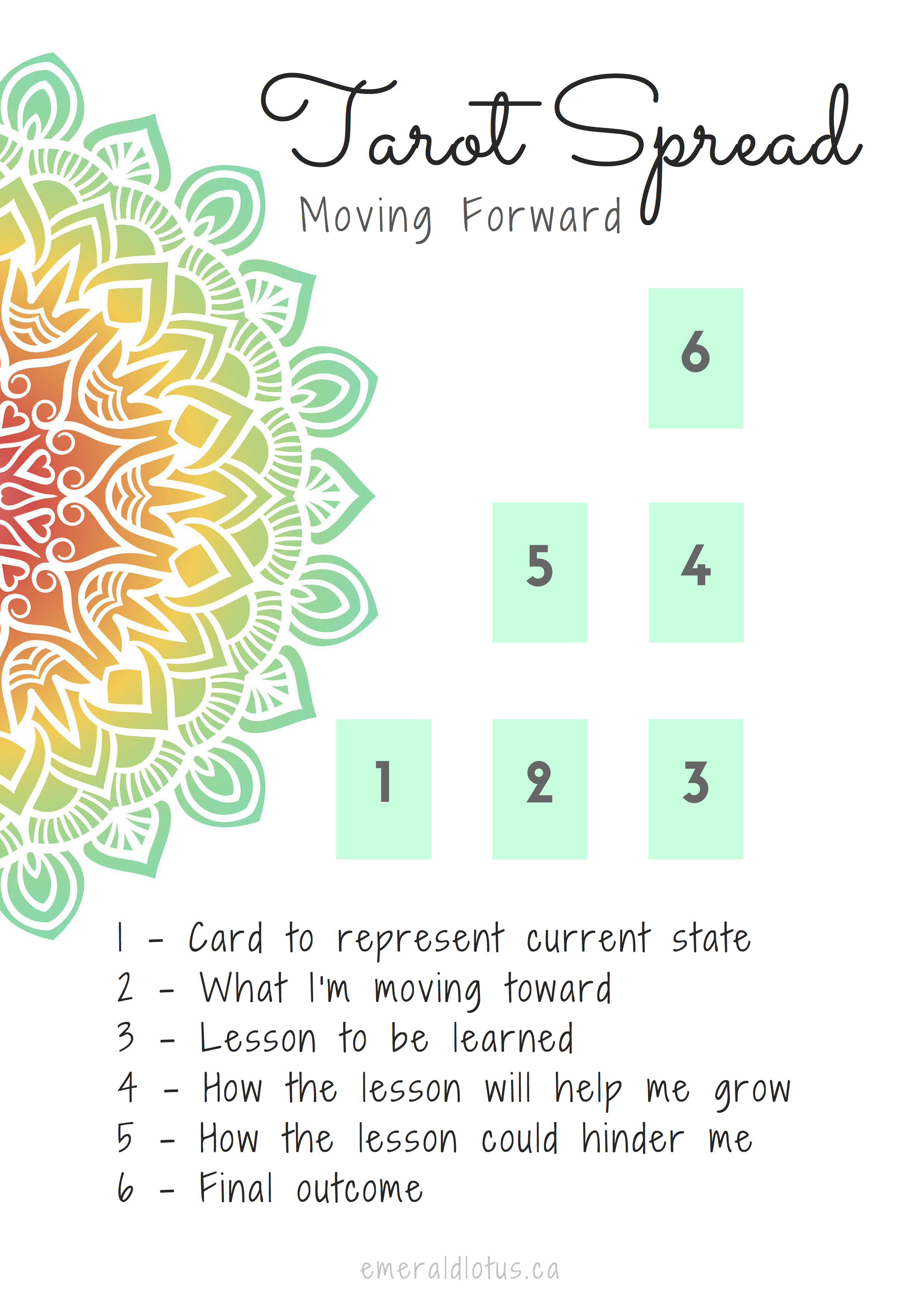 tarot-spread-moving-forward.jpg