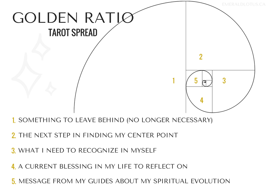 tarot-spread-golden-ratio-oct-24-2016.png