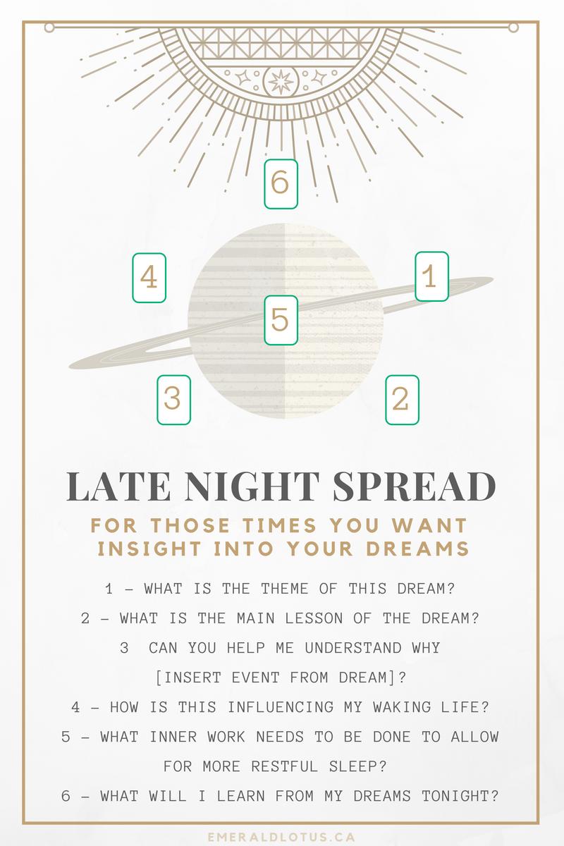 late-night-tarot-spread.png