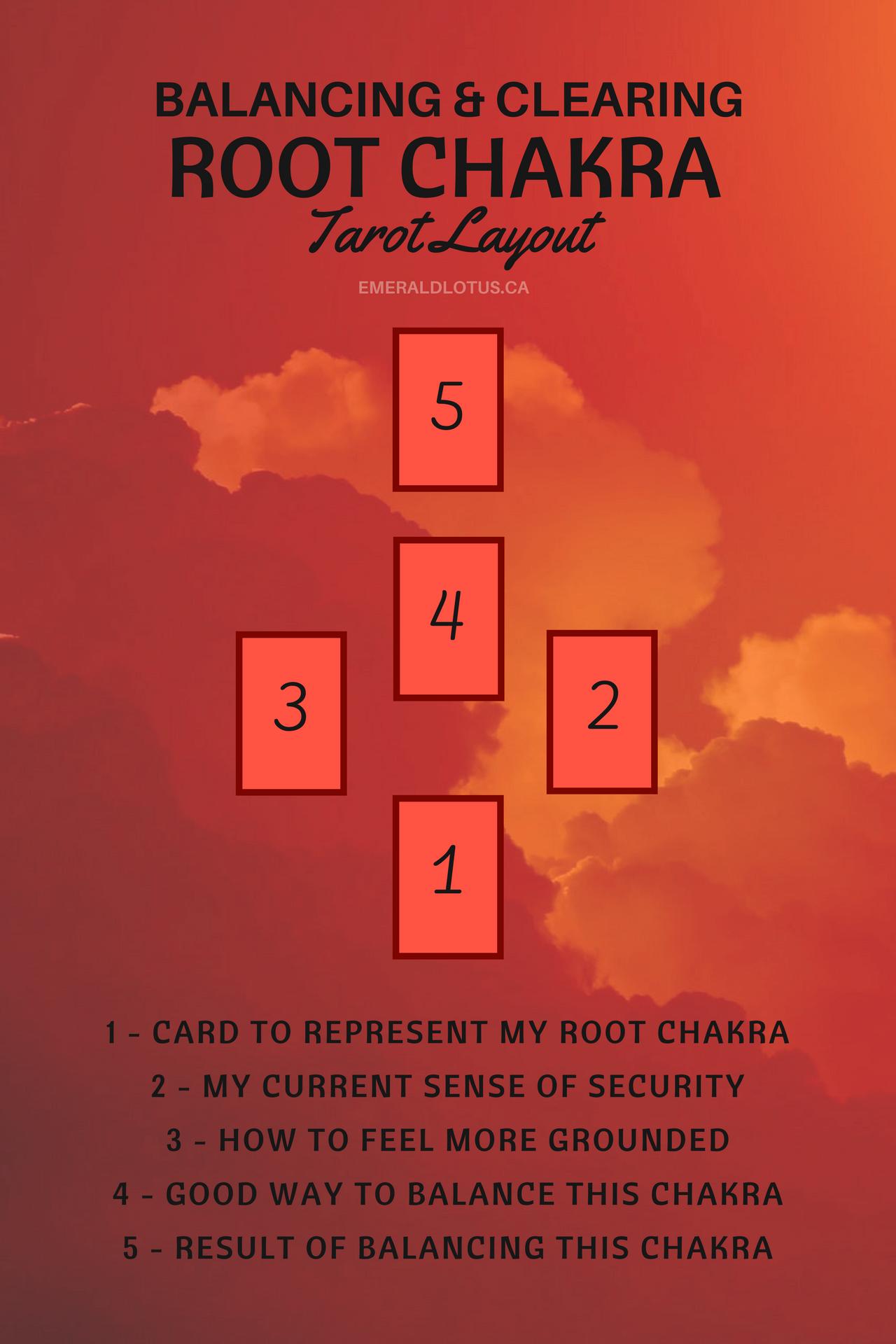 root-chakra-3.png