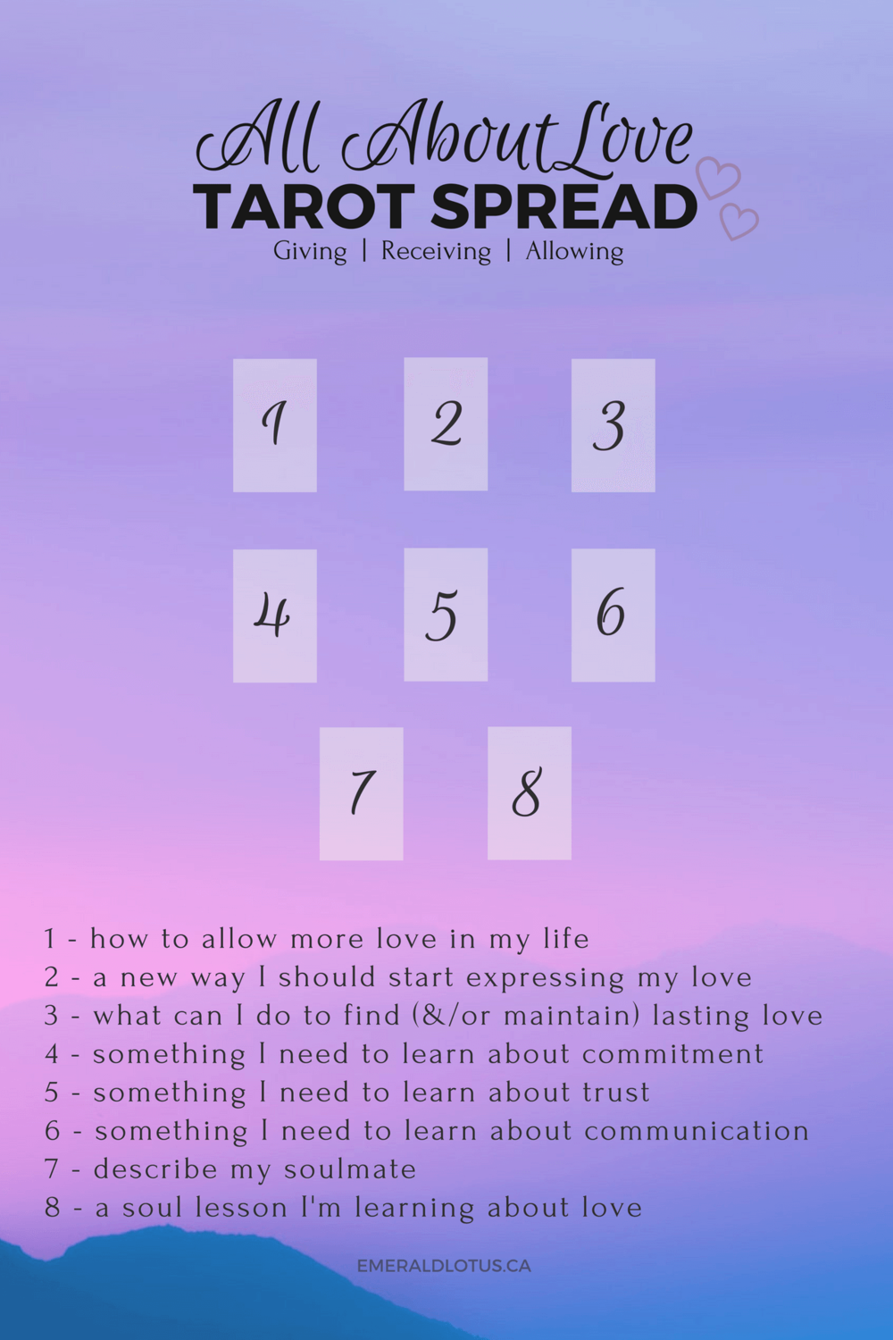 Tarot Spread   All About Love — Emerald Lotus Divination
