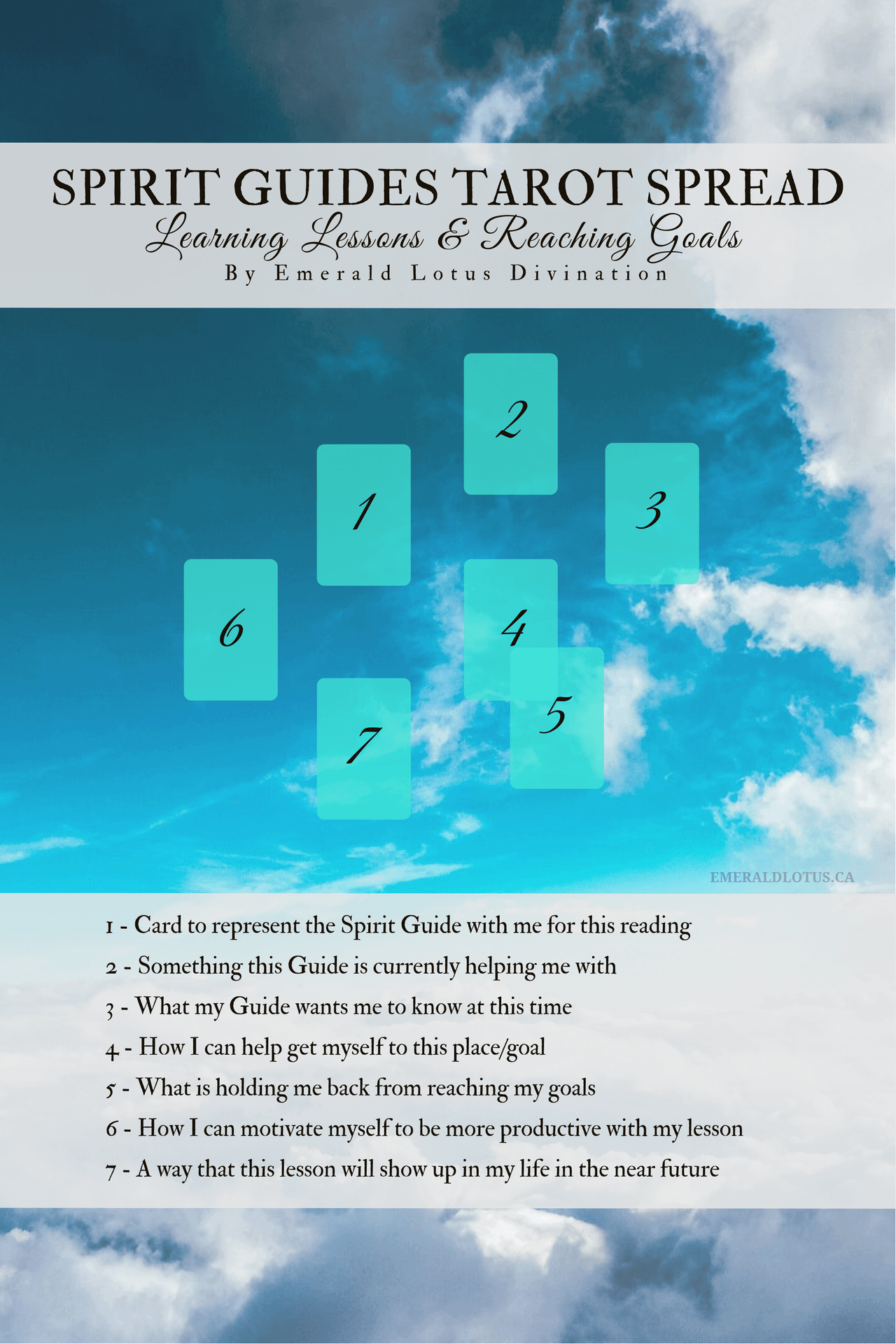 how-to-communicate-and-get-help-from-spirit-guides-free-tarot-spread-1-1.png