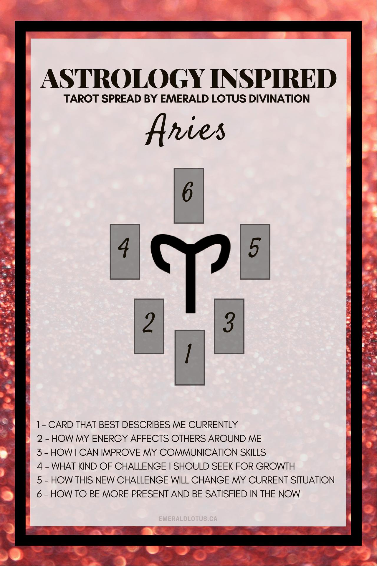 aries-tarot-spread-astrology-3-1.png